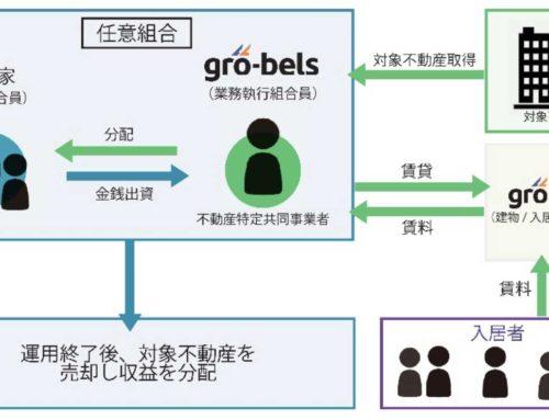 【お知らせ】不動産特定共同事業法に係る変更許可(任意組合型)申請のお知らせ
