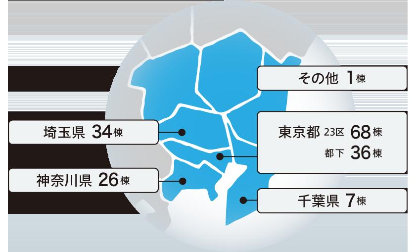 事業紹介 マンション分譲事業 おかげさまで、累計分譲 8,100戸超